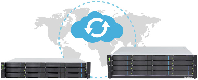 Comprehensive Cloud Solution for Enterprises