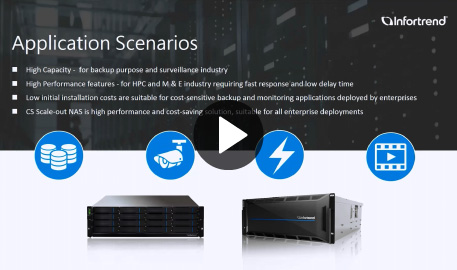 EonStor CS Scale-out NAS Exclusive Feature Introduction