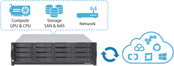 EonStor GSi - AI Storage Appliance | Infortrend