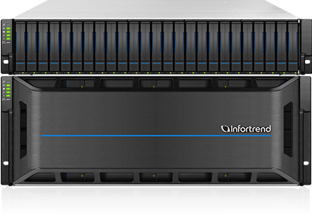 Enterprise-class Unified Storage Integrating SAN, NAS and Cloud - EonStor GS