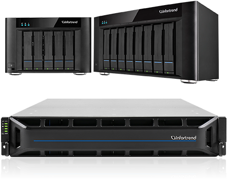 Enterprise-class Features in the Most Affordable NAS - EonStor GSe Pro