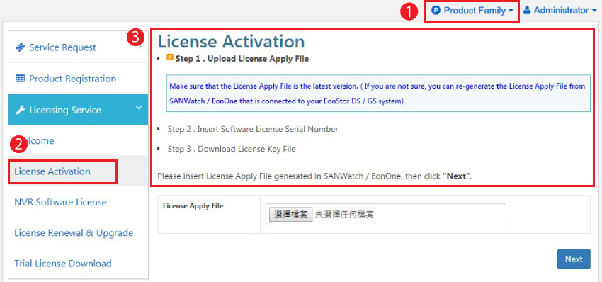 Licensing Service and License Activation