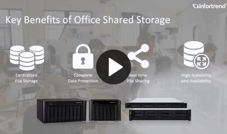 Office Shared Storage Introduction