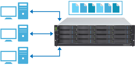 Data Backup and Centralized Protection