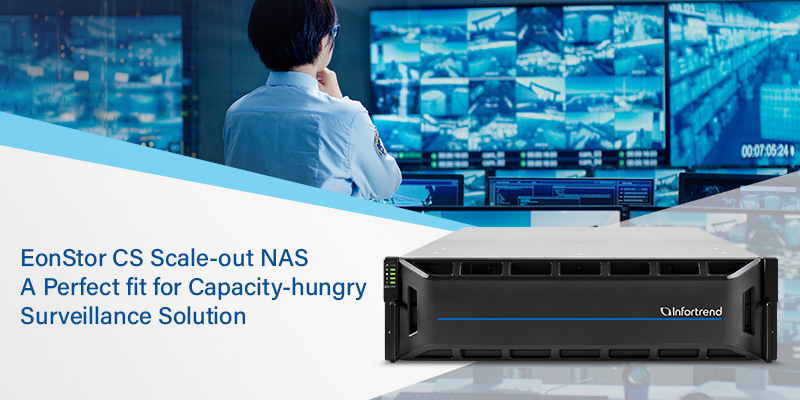 Capacity-hungry Surveillance Solution
